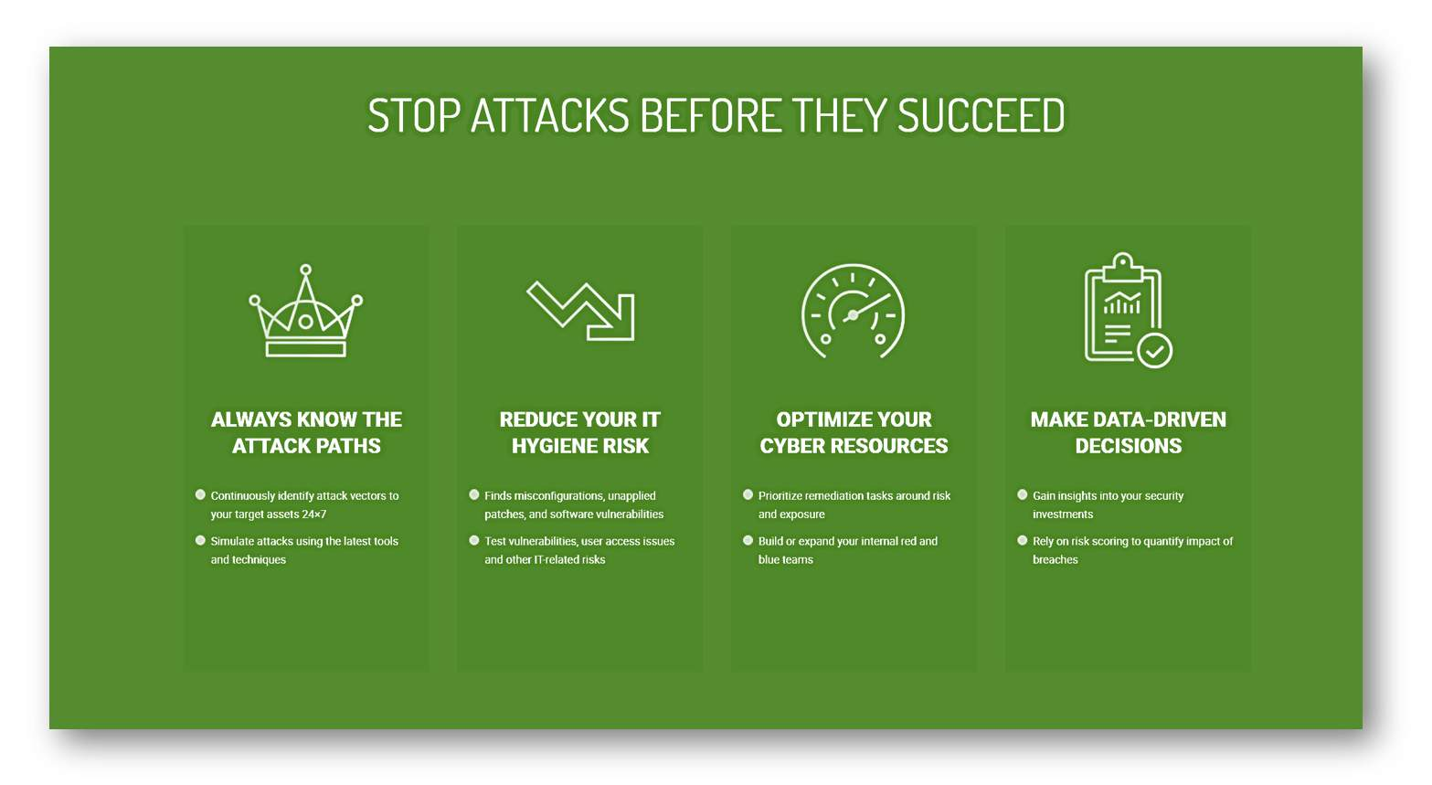 Cyber - Know your Attacker